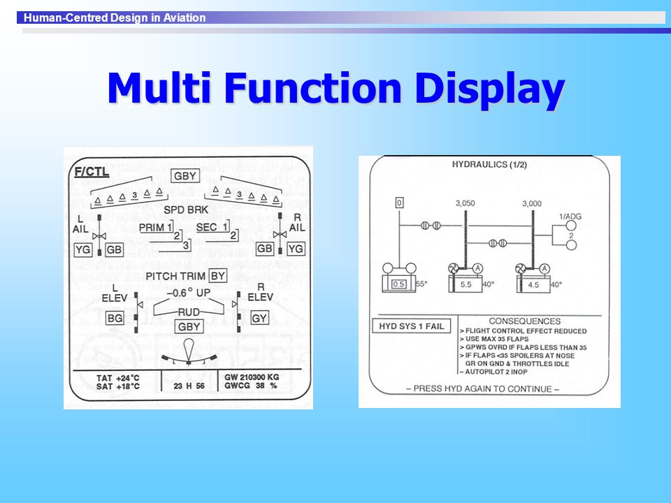Multi Function Display