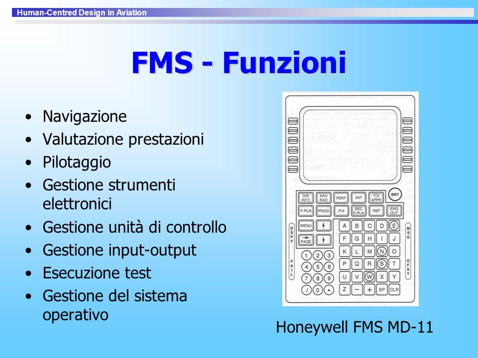 FMS - Funzioni Navigazione Valutazione prestazioni Pilotaggio