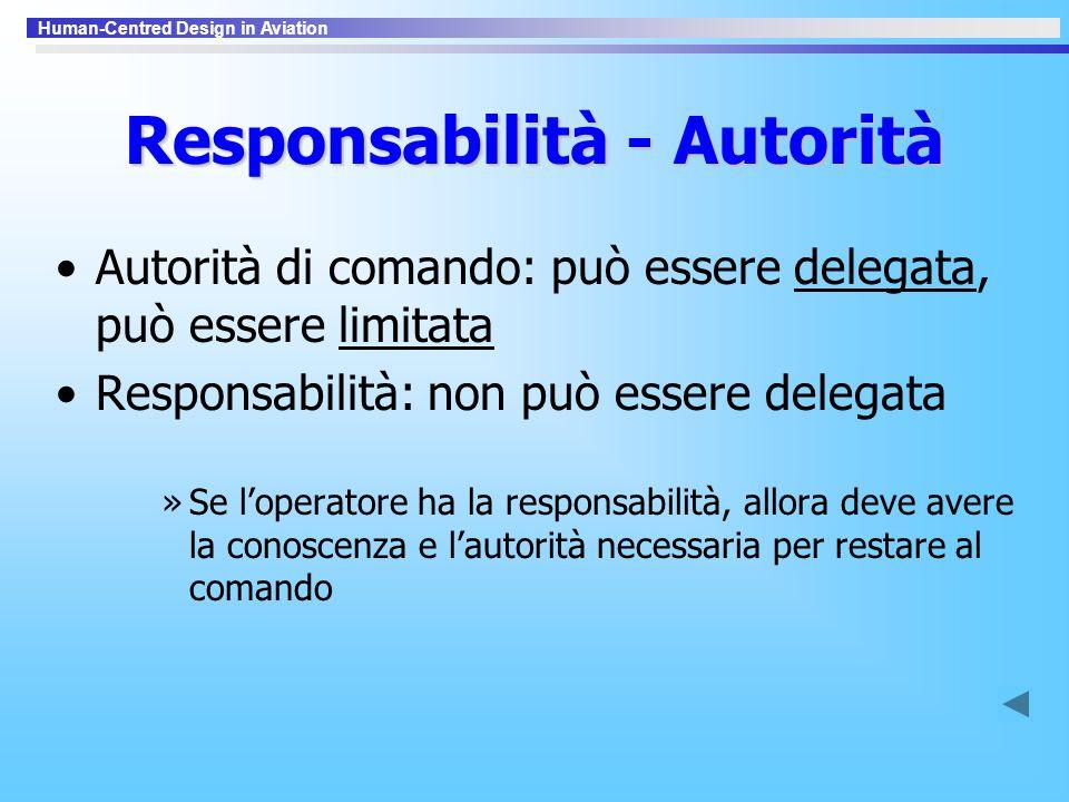 Responsabilità - Autorità