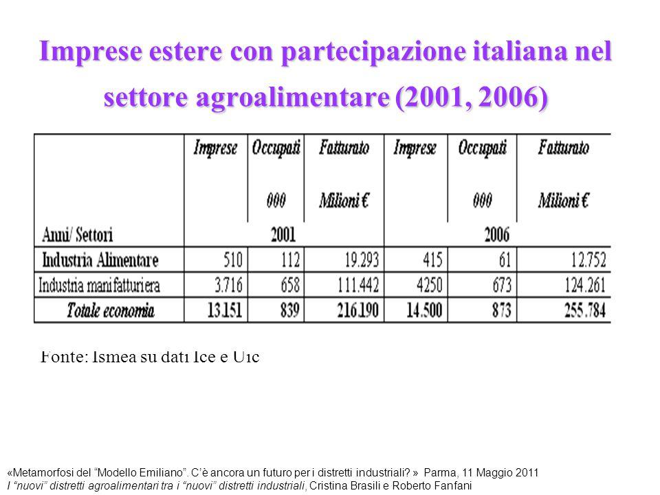 Imprese estere con partecipazione italiana nel settore agroalimentare (2001, 2006)