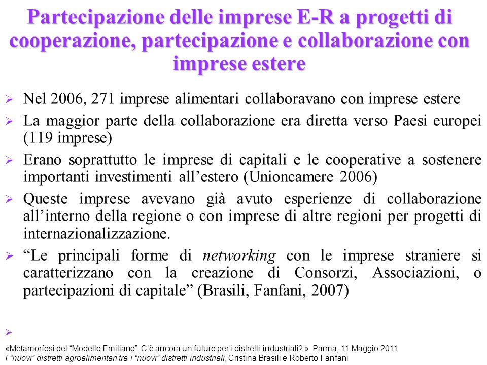Partecipazione delle imprese E-R a progetti di cooperazione, partecipazione e collaborazione con imprese estere