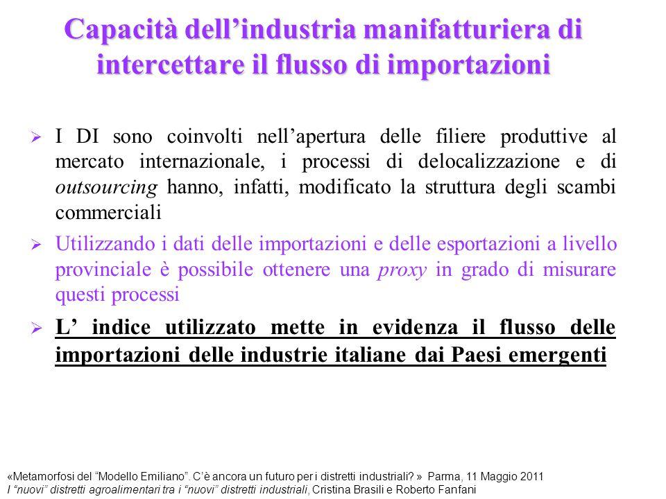 Capacità dell'industria manifatturiera di intercettare il flusso di importazioni