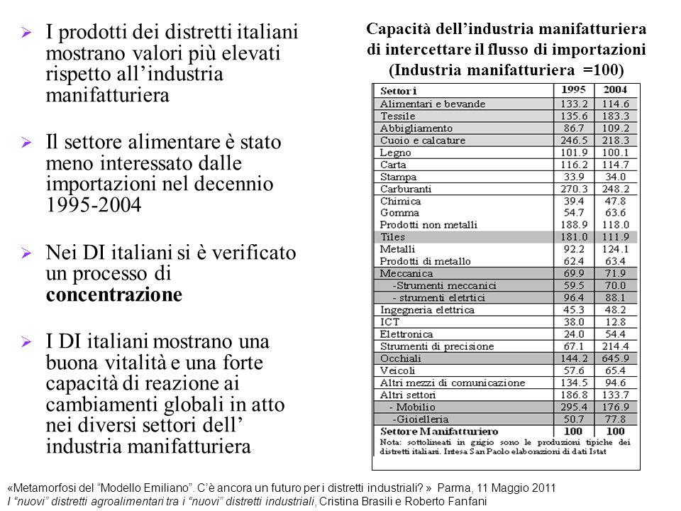 Nei DI italiani si è verificato un processo di concentrazione