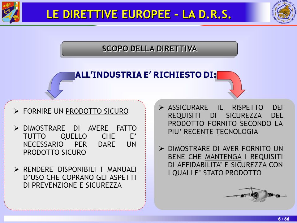 ALL'INDUSTRIA E' RICHIESTO DI: