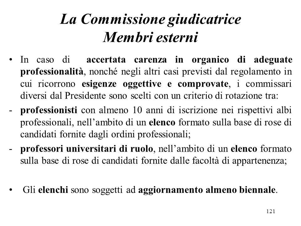 La Commissione giudicatrice Membri esterni