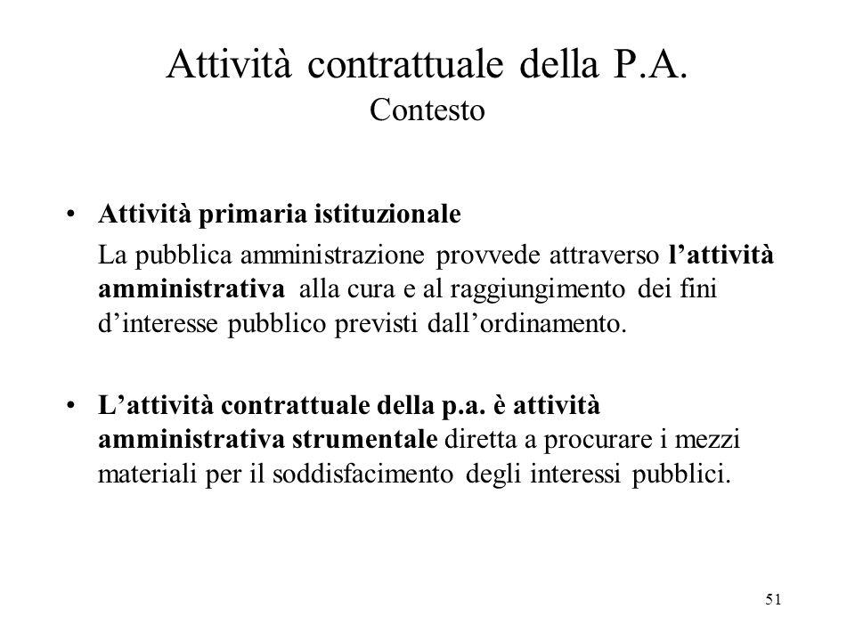 Attività contrattuale della P.A. Contesto