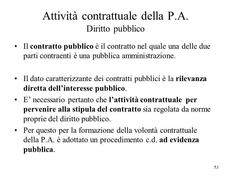 Attività contrattuale della P.A. Diritto pubblico
