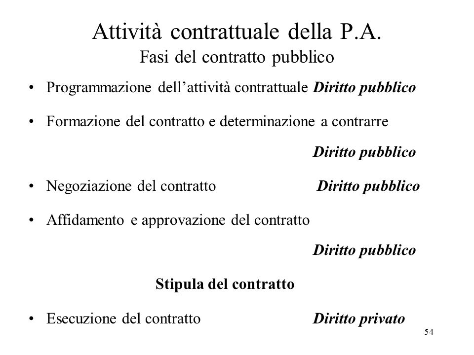 Attività contrattuale della P.A. Fasi del contratto pubblico