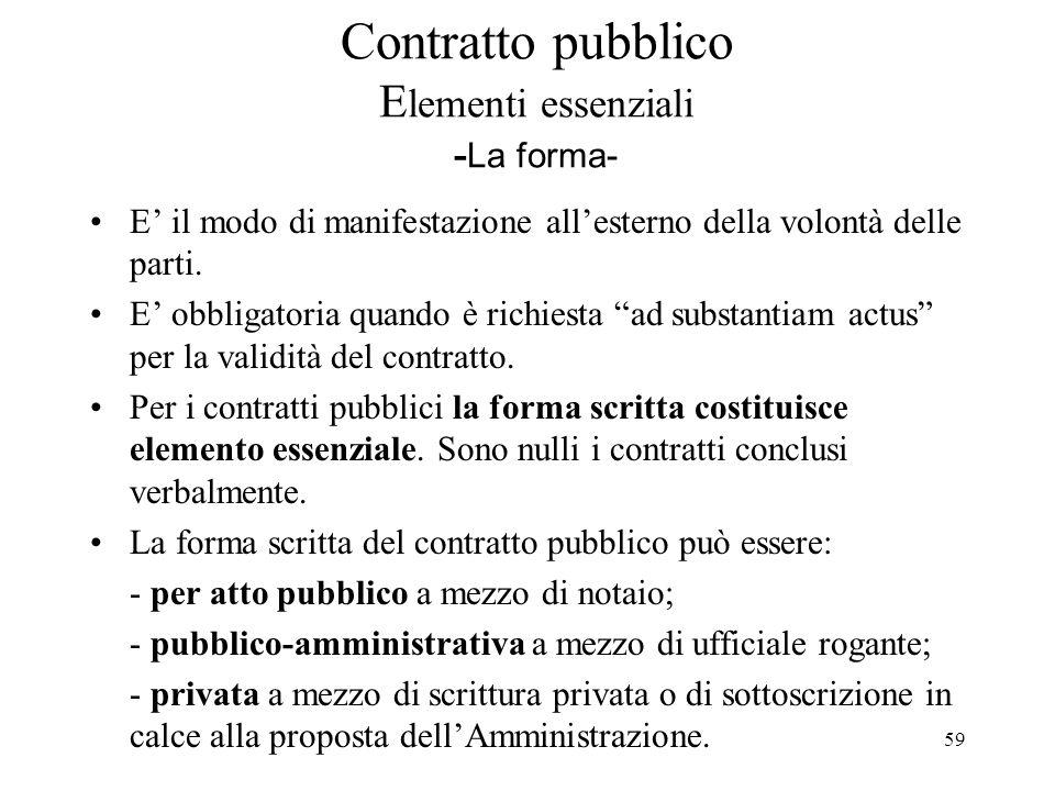 Contratto pubblico Elementi essenziali -La forma-