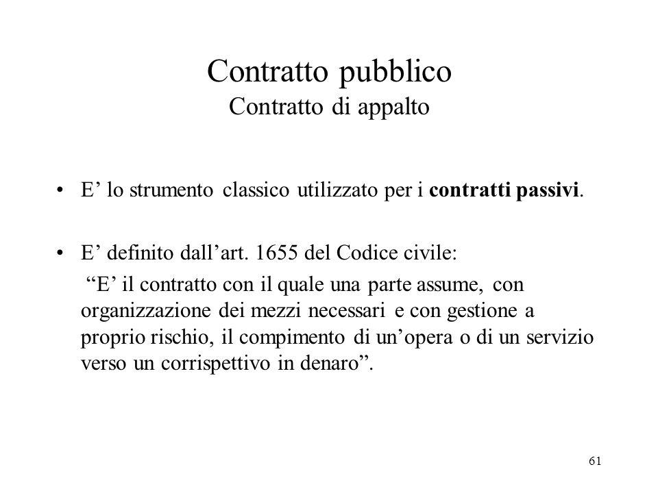 Contratto pubblico Contratto di appalto