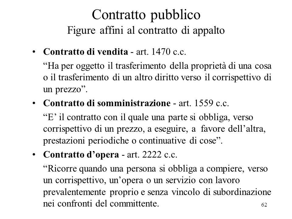Contratto pubblico Figure affini al contratto di appalto