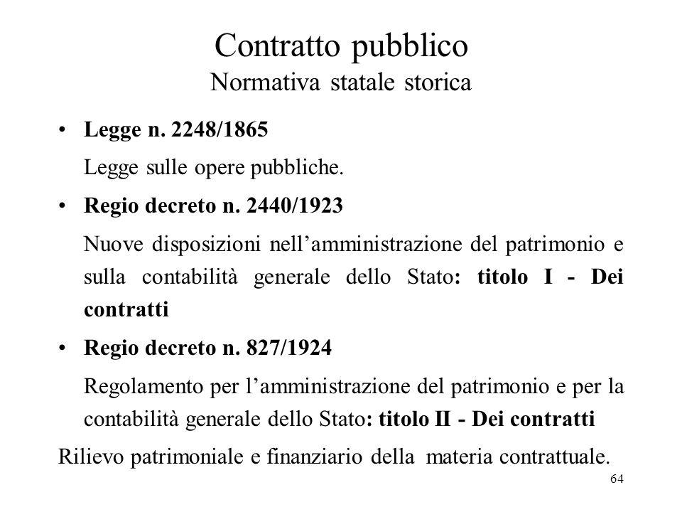 Contratto pubblico Normativa statale storica