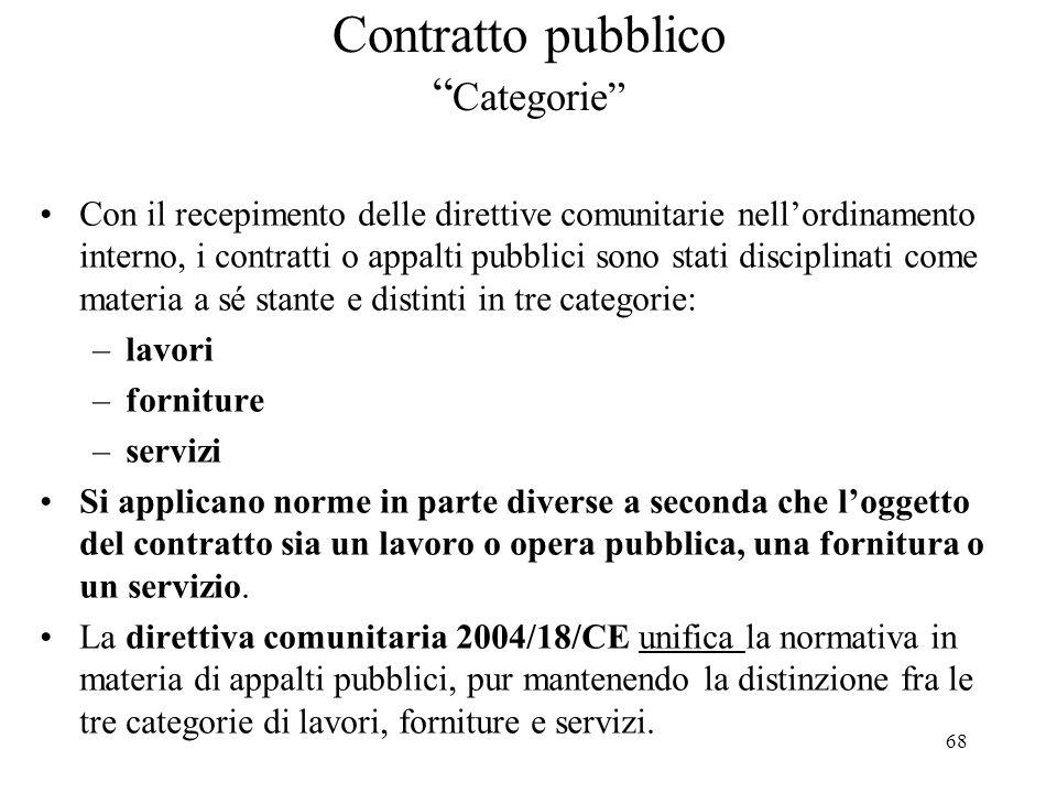 Contratto pubblico Categorie