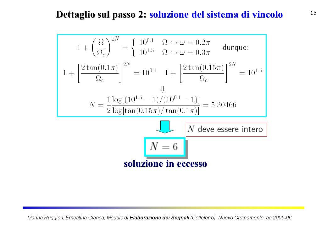 Dettaglio sul passo 2: soluzione del sistema di vincolo