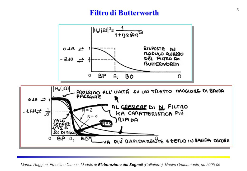 Filtro di Butterworth Marina Ruggieri, Ernestina Cianca, Modulo di Elaborazione dei Segnali (Colleferro), Nuovo Ordinamento, aa 2005-06.