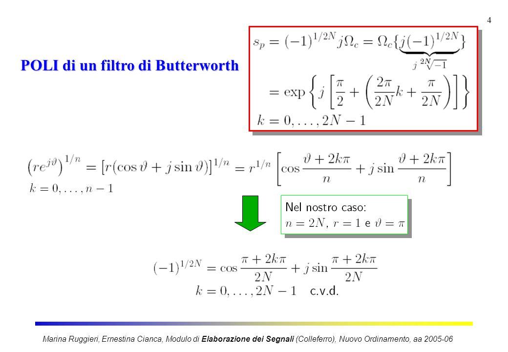 POLI di un filtro di Butterworth