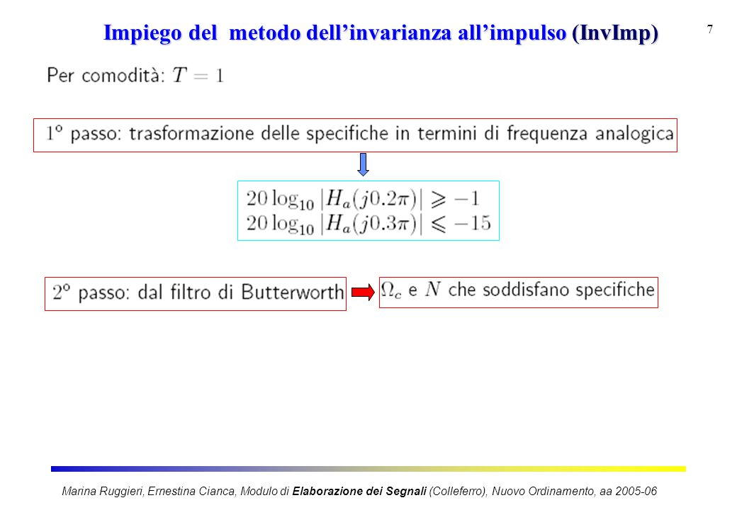 Impiego del metodo dell'invarianza all'impulso (InvImp)