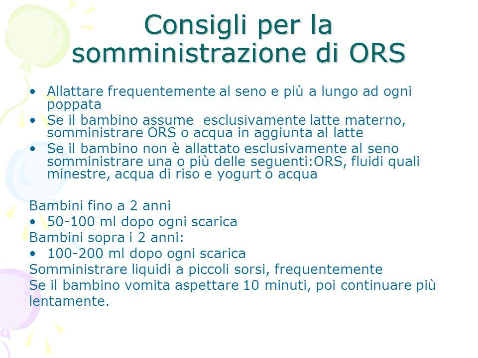 Consigli per la somministrazione di ORS