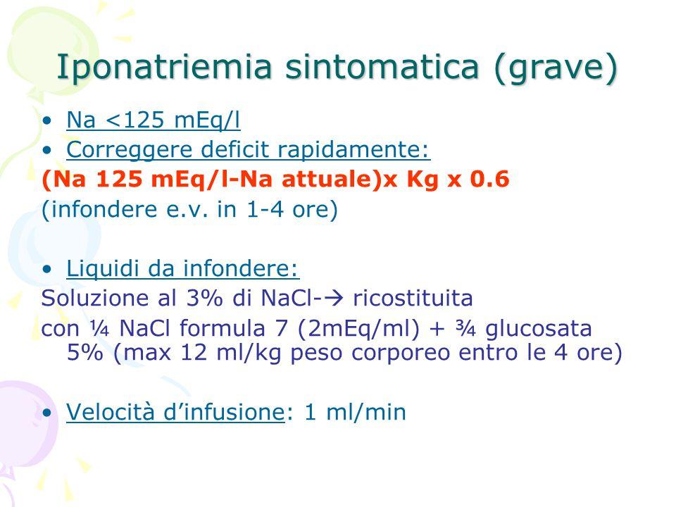 Iponatriemia sintomatica (grave)