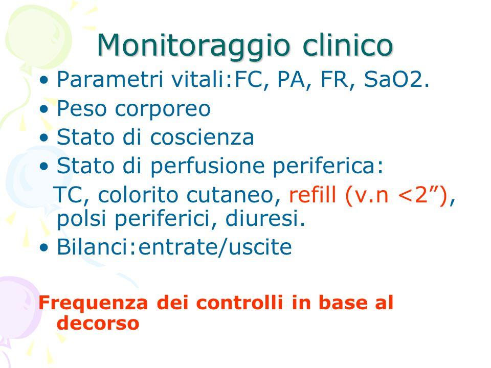 Monitoraggio clinico Parametri vitali:FC, PA, FR, SaO2. Peso corporeo