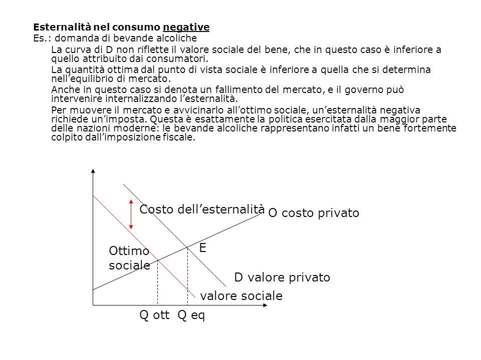 Costo dell'esternalità O costo privato