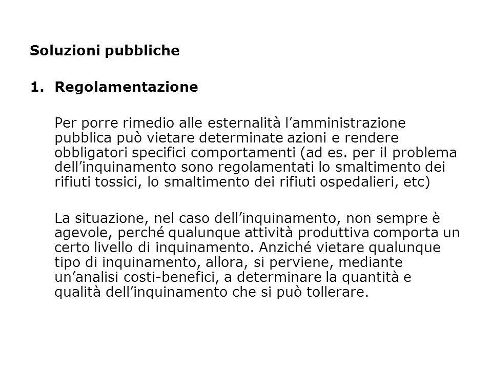 Soluzioni pubbliche Regolamentazione.