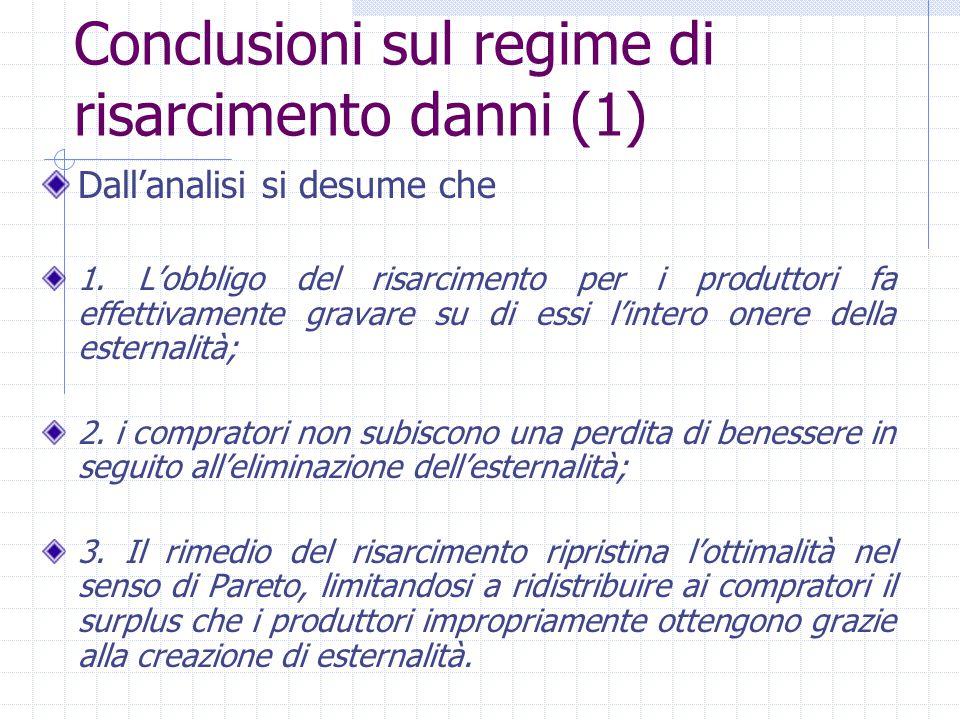 Conclusioni sul regime di risarcimento danni (1)