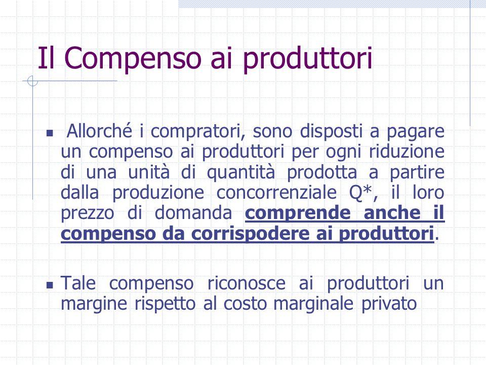 Il Compenso ai produttori