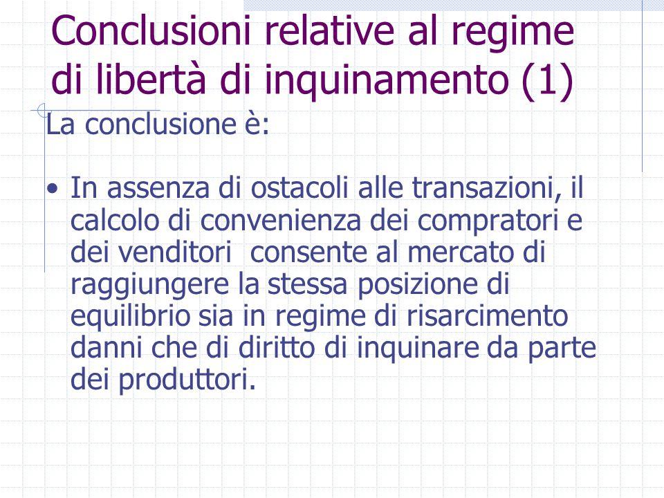 Conclusioni relative al regime di libertà di inquinamento (1)