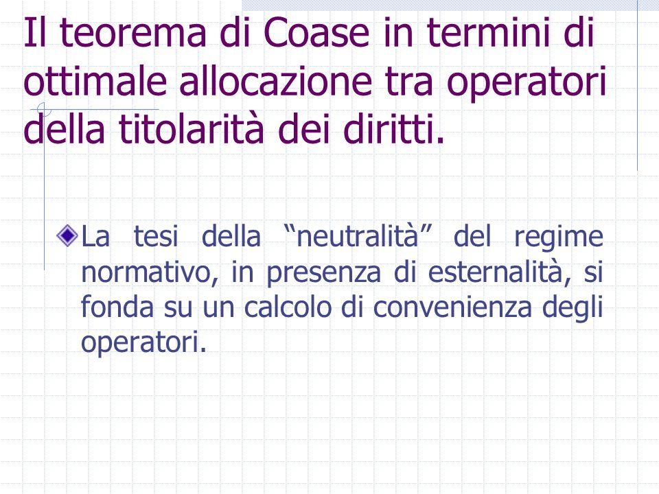 Il teorema di Coase in termini di ottimale allocazione tra operatori della titolarità dei diritti.