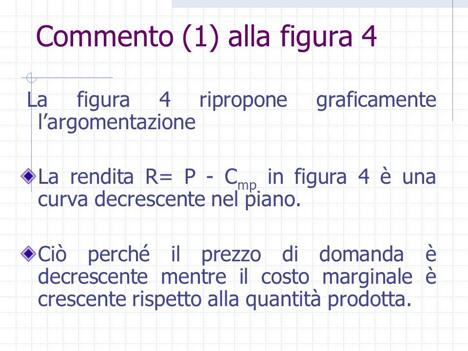 Commento (1) alla figura 4