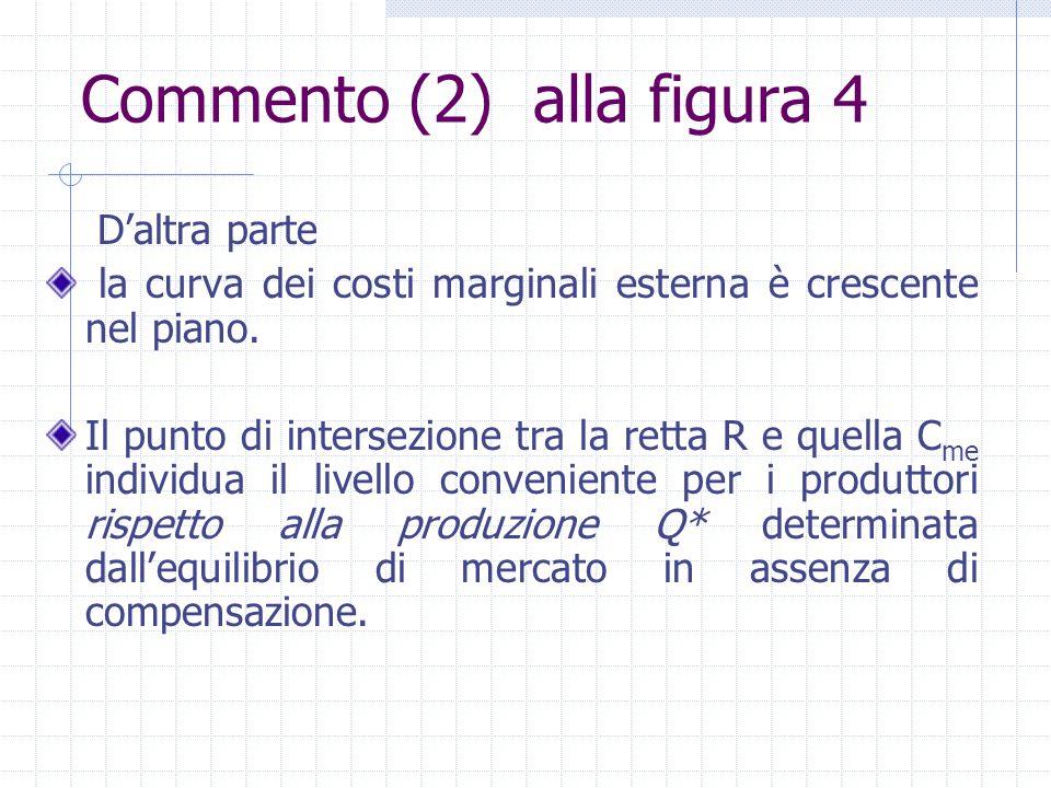 Commento (2) alla figura 4