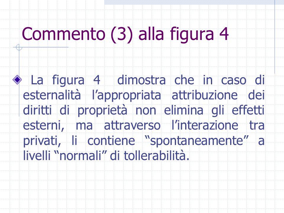Commento (3) alla figura 4