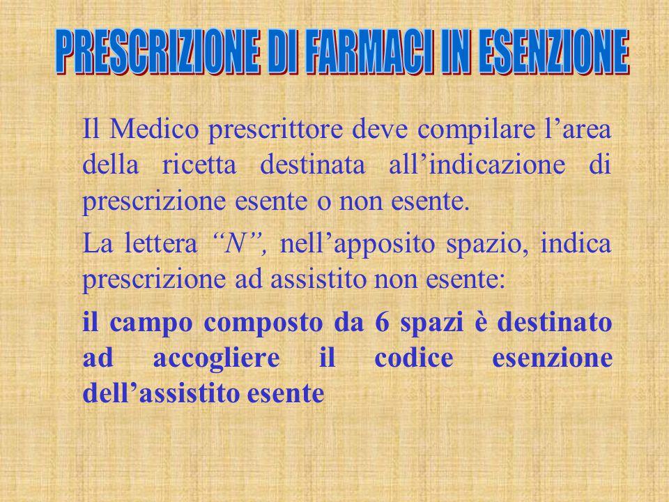 PRESCRIZIONE DI FARMACI IN ESENZIONE