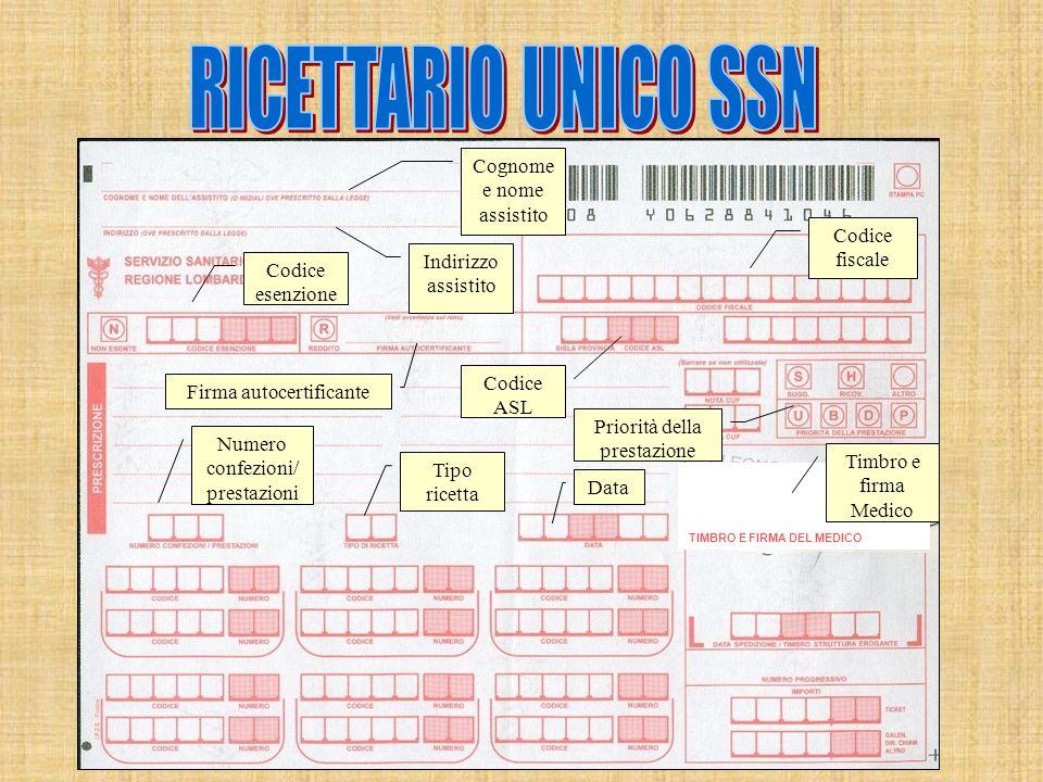 RICETTARIO UNICO SSN Cognome e nome assistito Codice fiscale