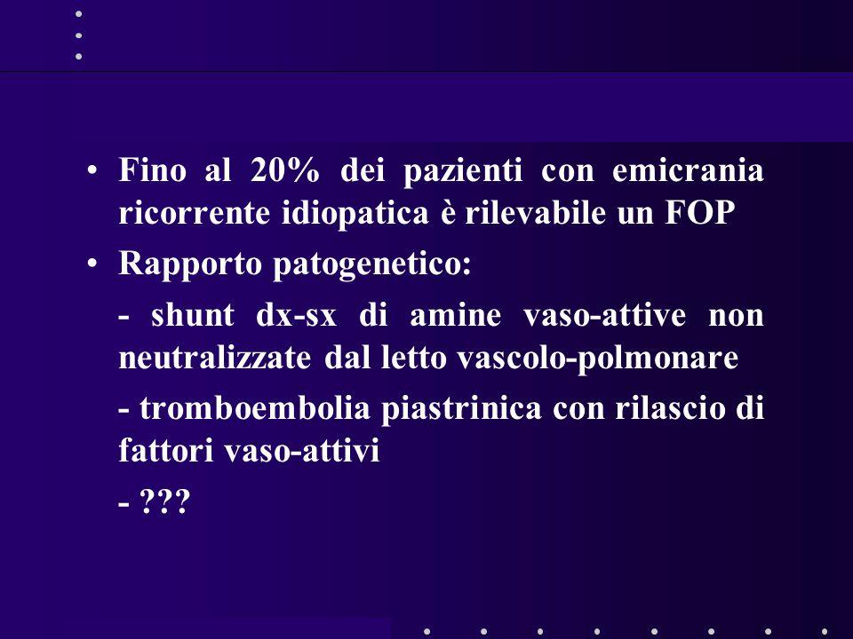 Fino al 20% dei pazienti con emicrania ricorrente idiopatica è rilevabile un FOP