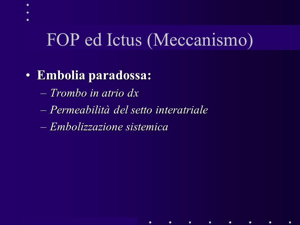 FOP ed Ictus (Meccanismo)