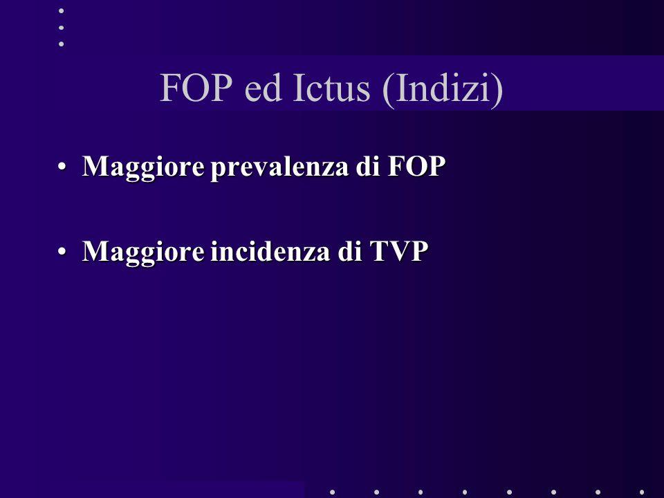 FOP ed Ictus (Indizi) Maggiore prevalenza di FOP
