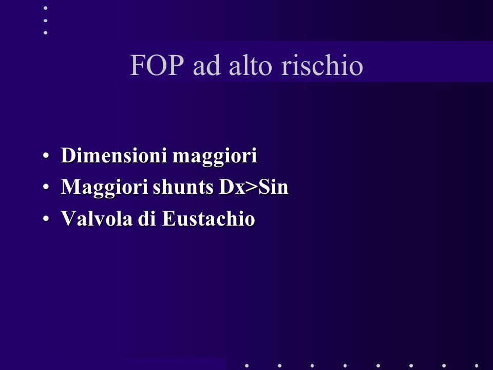 FOP ad alto rischio Dimensioni maggiori Maggiori shunts Dx>Sin