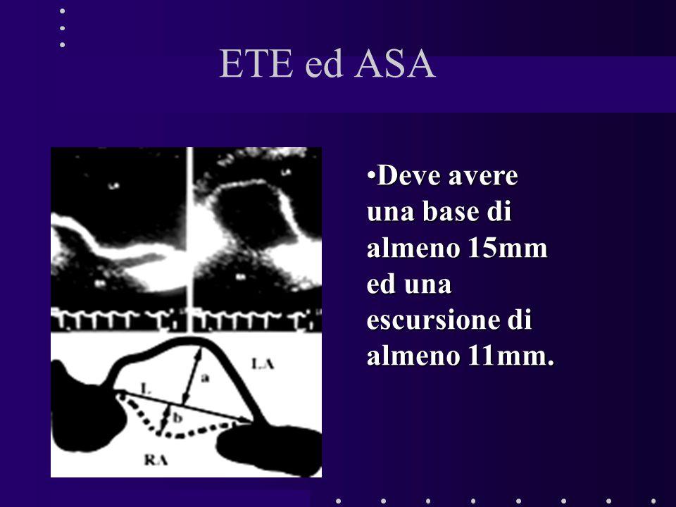 ETE ed ASA Deve avere una base di almeno 15mm ed una escursione di almeno 11mm.