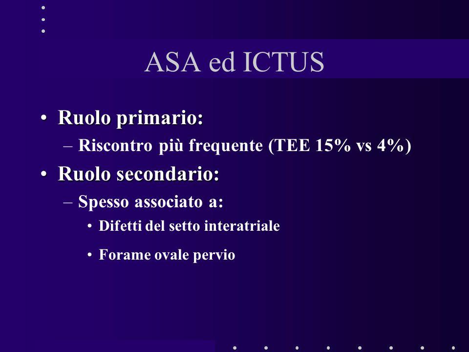 ASA ed ICTUS Ruolo primario: Ruolo secondario: