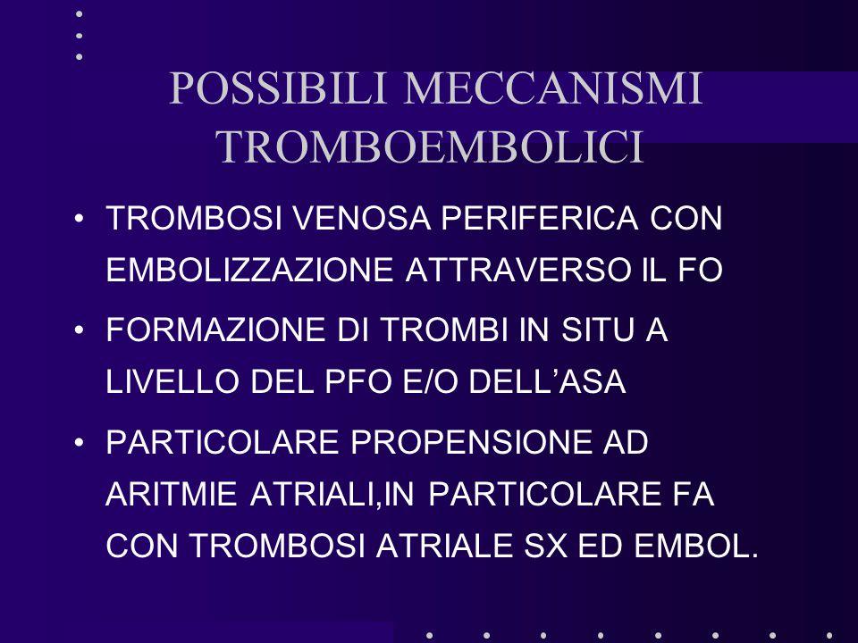 POSSIBILI MECCANISMI TROMBOEMBOLICI