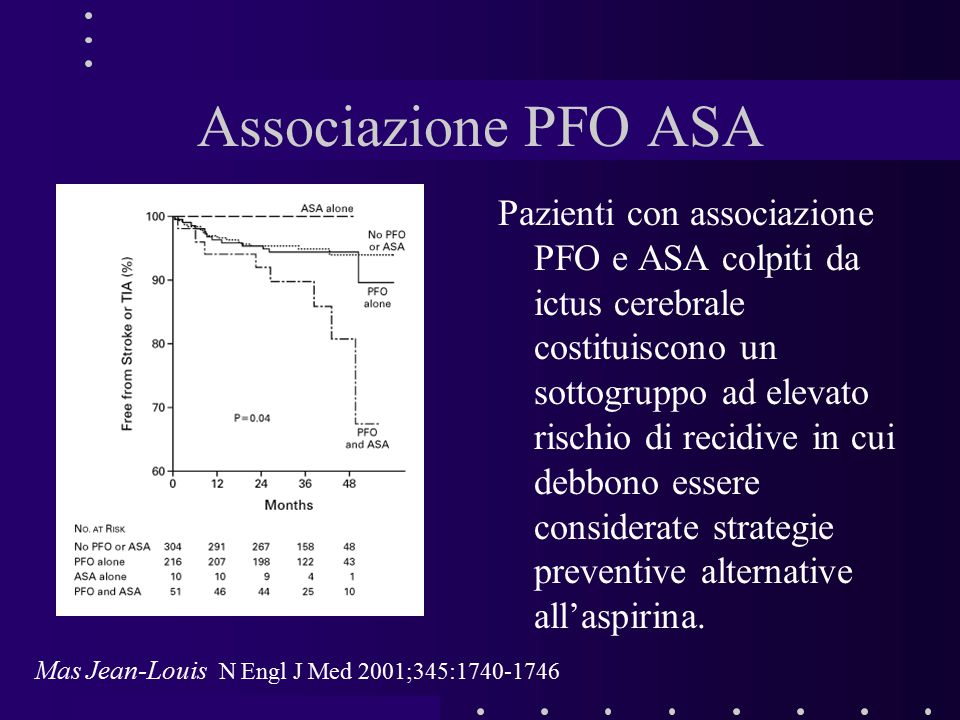 Associazione PFO ASA