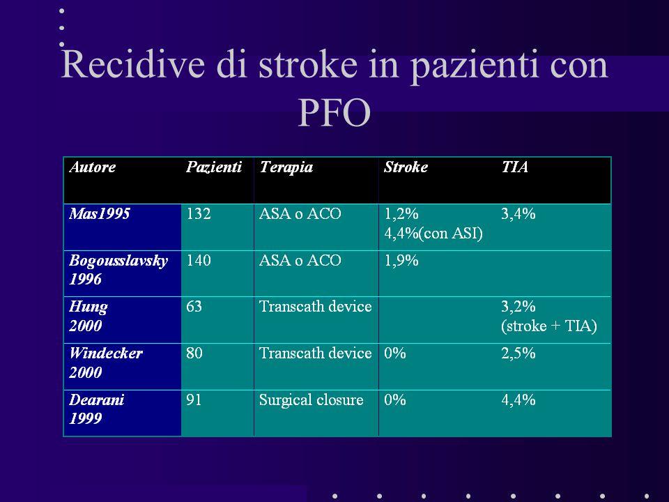 Recidive di stroke in pazienti con PFO