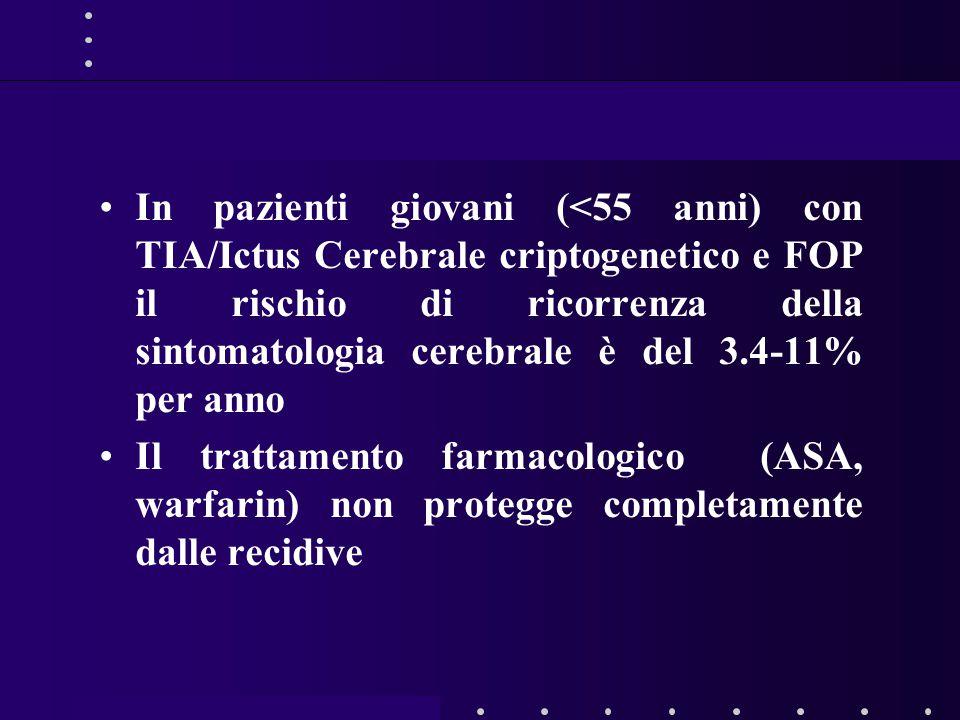In pazienti giovani (<55 anni) con TIA/Ictus Cerebrale criptogenetico e FOP il rischio di ricorrenza della sintomatologia cerebrale è del 3.4-11% per anno