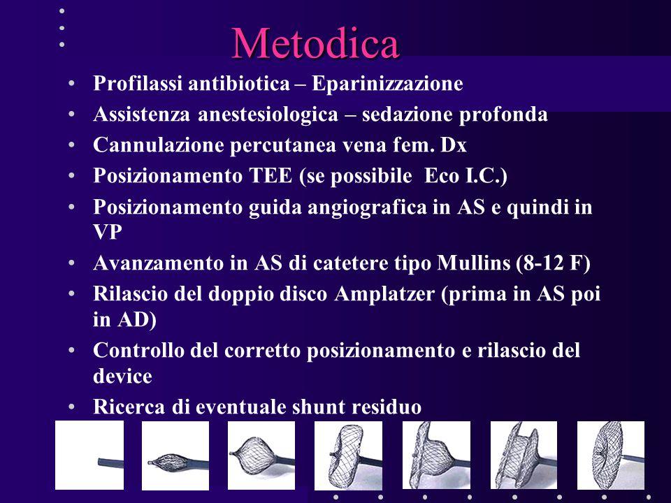 Metodica Profilassi antibiotica – Eparinizzazione