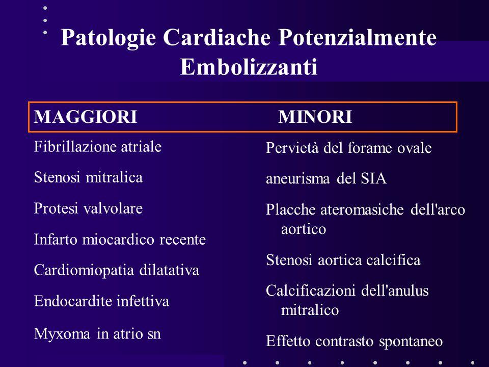 Patologie Cardiache Potenzialmente Embolizzanti