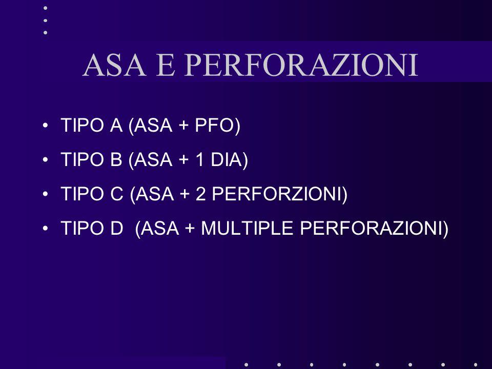 ASA E PERFORAZIONI TIPO A (ASA + PFO) TIPO B (ASA + 1 DIA)