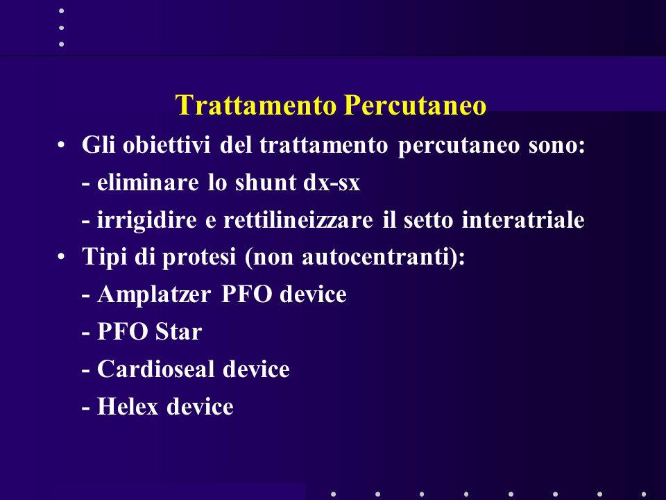 Trattamento Percutaneo