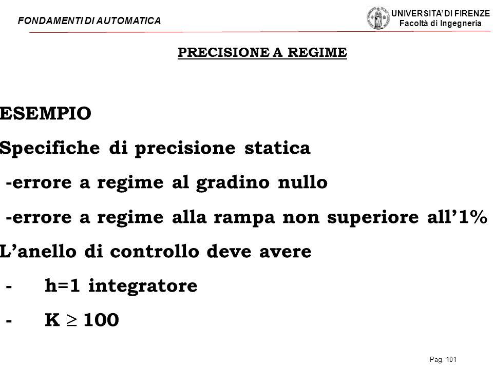 Specifiche di precisione statica -errore a regime al gradino nullo